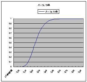 8人パーフェクト確率.JPG