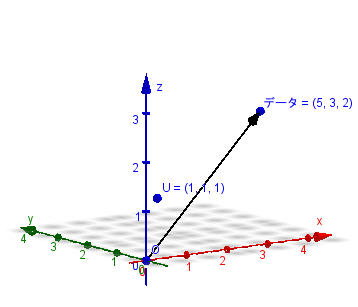 平均値・標準偏差の幾何学的意味 - 4.jpg