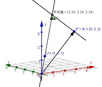 平均値・標準偏差の幾何学的意味 - 6.jpg