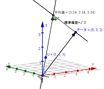 平均値・標準偏差の幾何学的意味 - 7.jpg